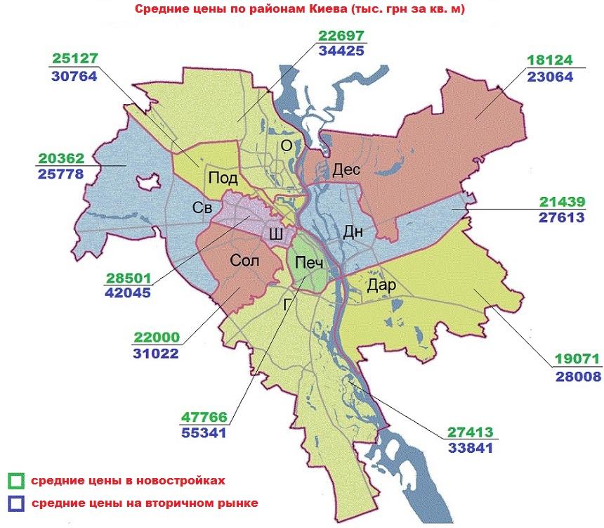 9aeb3fb0aee4d Сравнение цен на квартиры в Киеве: новостройки и вторичный рынок