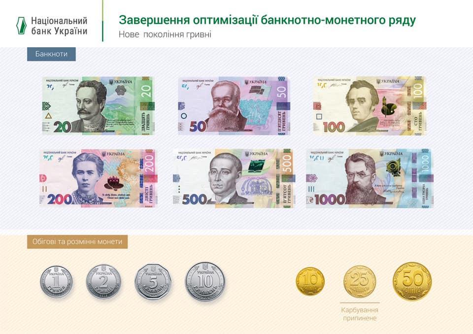 Новые монеты и банкноты украинской гривны