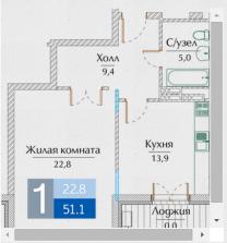 Nobel Homes
